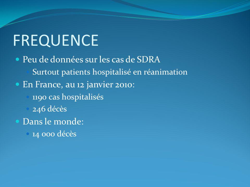 FREQUENCE Peu de données sur les cas de SDRA
