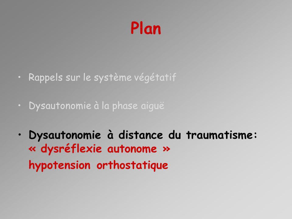 Plan Dysautonomie à distance du traumatisme: « dysréflexie autonome »