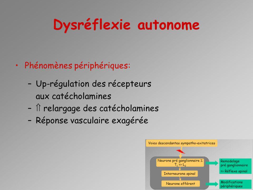 Dysréflexie autonome Phénomènes périphériques: