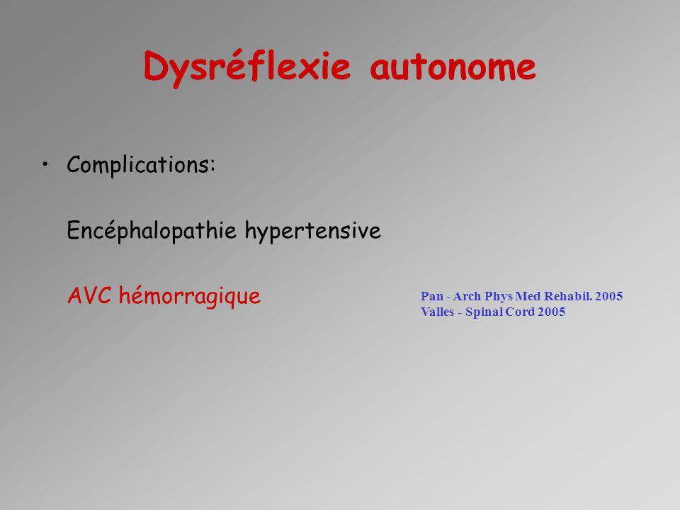 Dysréflexie autonome Complications: Encéphalopathie hypertensive