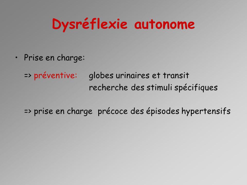 Dysréflexie autonome Prise en charge: