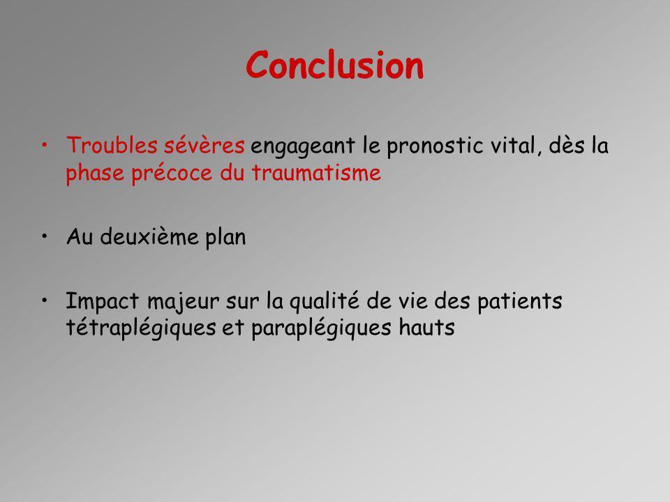 Conclusion Troubles sévères engageant le pronostic vital, dès la phase précoce du traumatisme. Au deuxième plan.