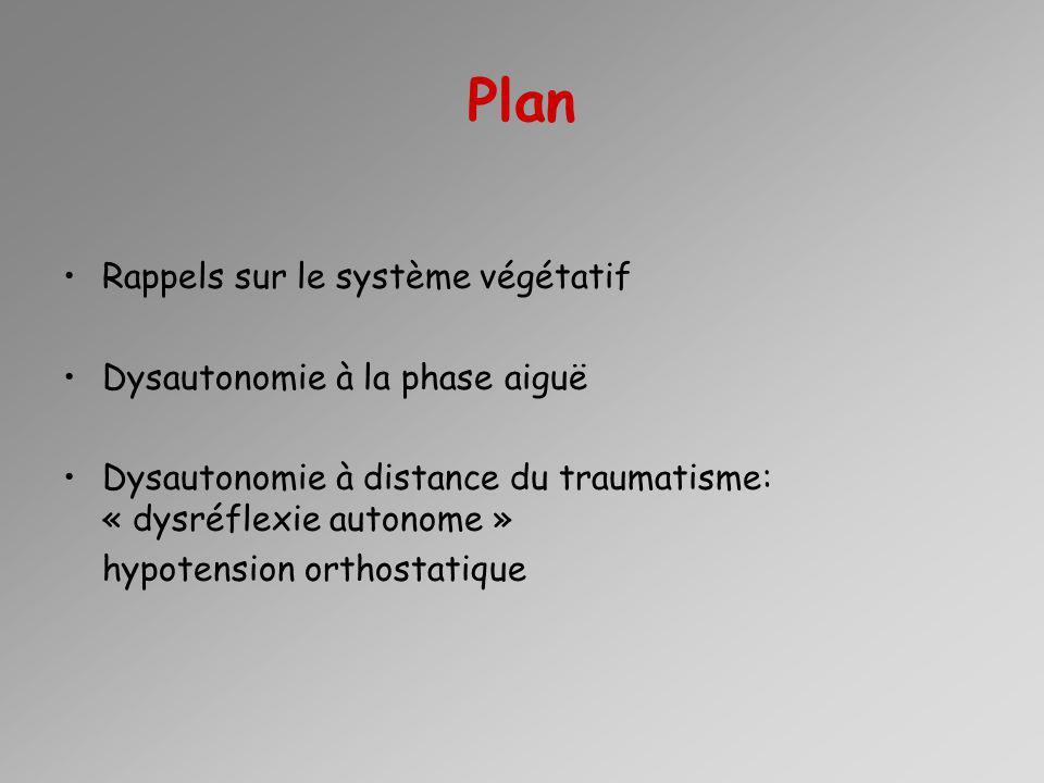 Plan Rappels sur le système végétatif Dysautonomie à la phase aiguë
