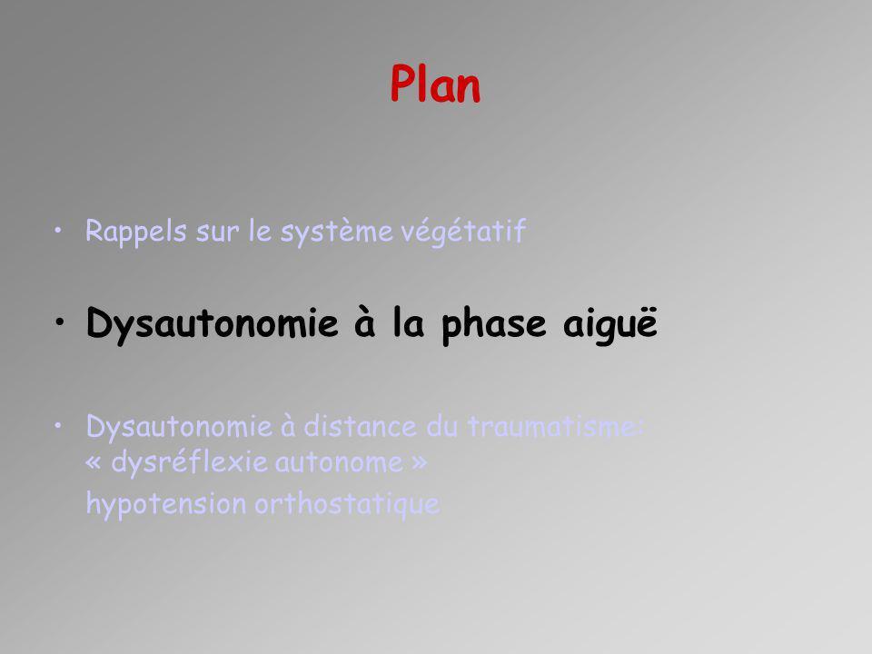 Plan Dysautonomie à la phase aiguë Rappels sur le système végétatif