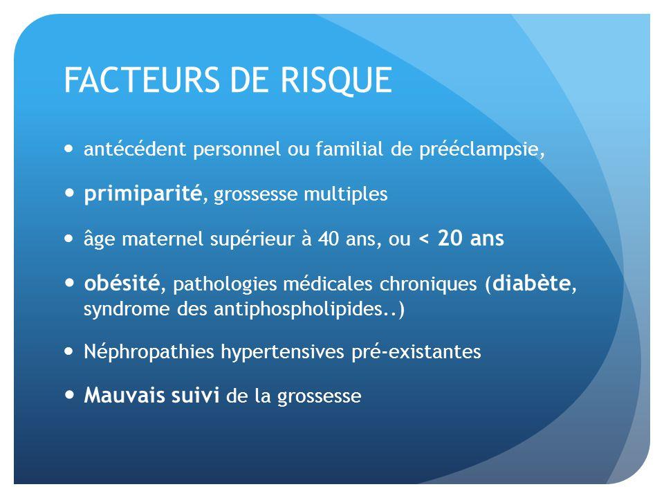 FACTEURS DE RISQUE primiparité, grossesse multiples