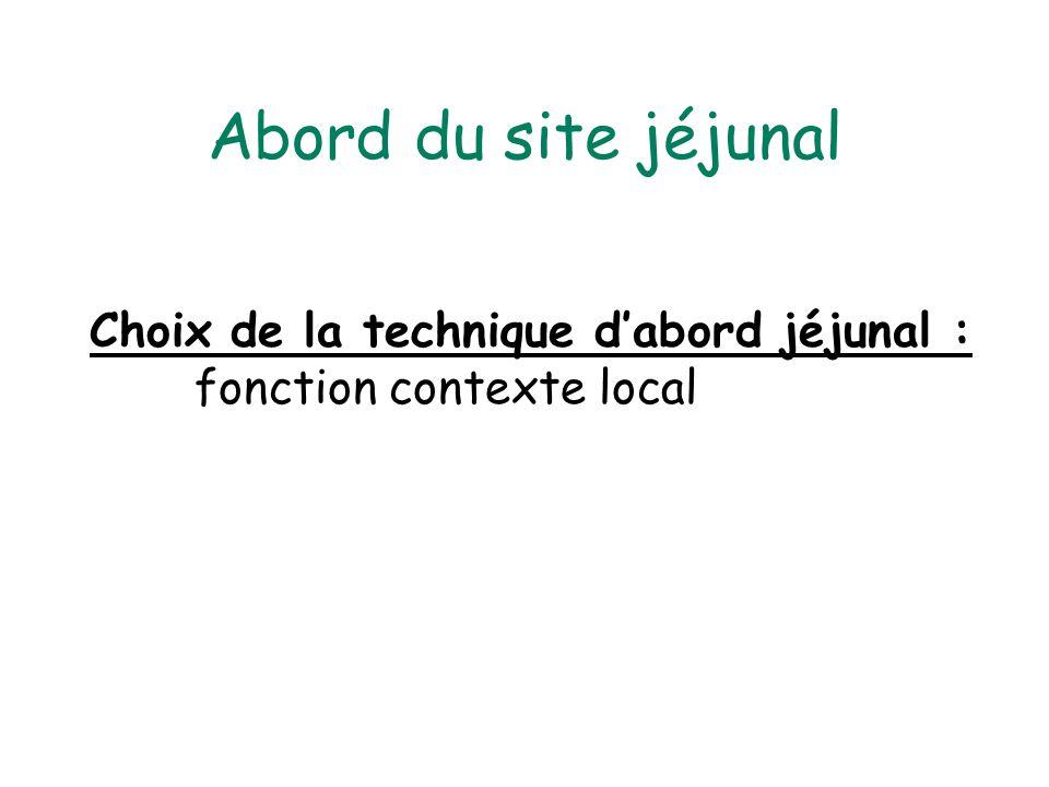 Abord du site jéjunal Choix de la technique d'abord jéjunal : fonction contexte local