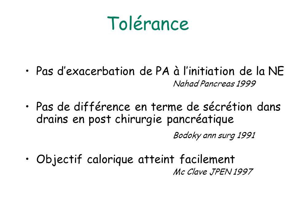 Tolérance Pas d'exacerbation de PA à l'initiation de la NE