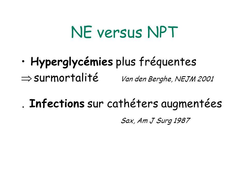 NE versus NPT Hyperglycémies plus fréquentes