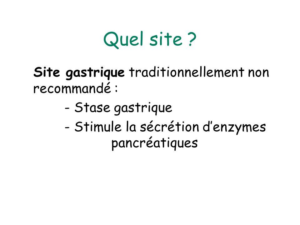 Quel site Site gastrique traditionnellement non recommandé :
