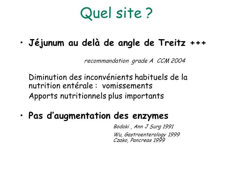 Quel site Jéjunum au delà de angle de Treitz +++ recommandation grade A CCM 2004.
