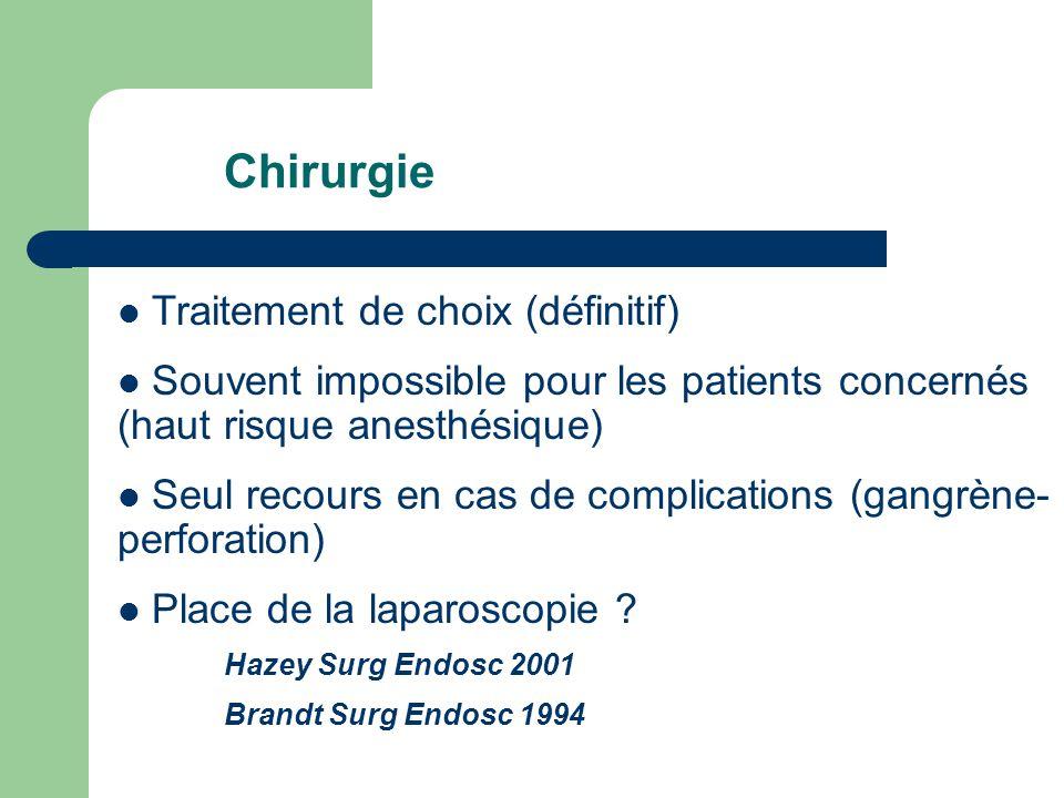 Chirurgie Traitement de choix (définitif)