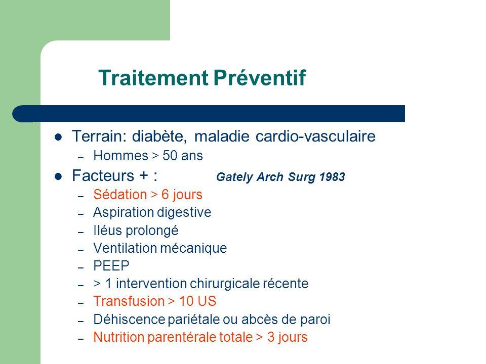Traitement Préventif Terrain: diabète, maladie cardio-vasculaire