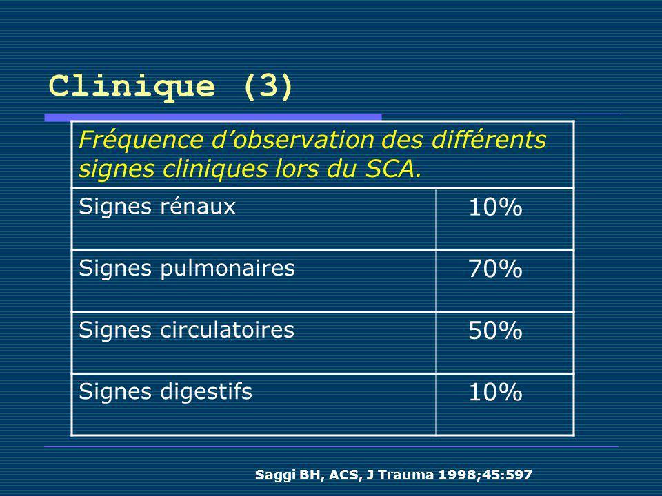 Clinique (3) Fréquence d'observation des différents signes cliniques lors du SCA. Signes rénaux. 10%