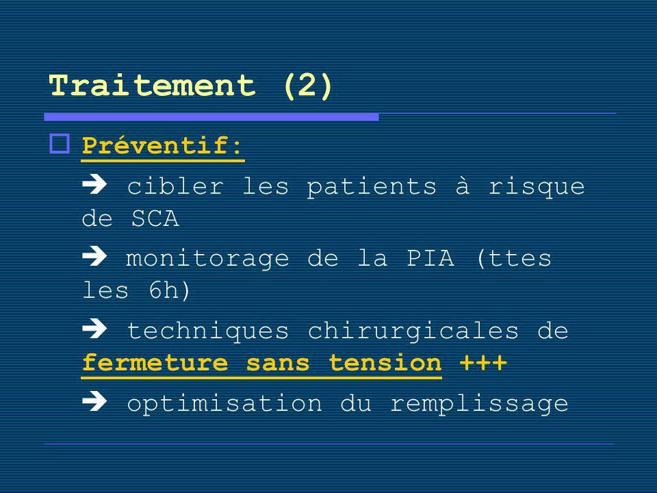 Traitement (2) Préventif:  cibler les patients à risque de SCA
