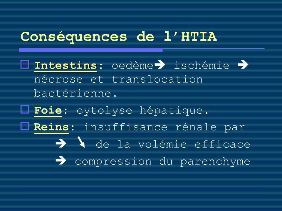 Conséquences de l'HTIA
