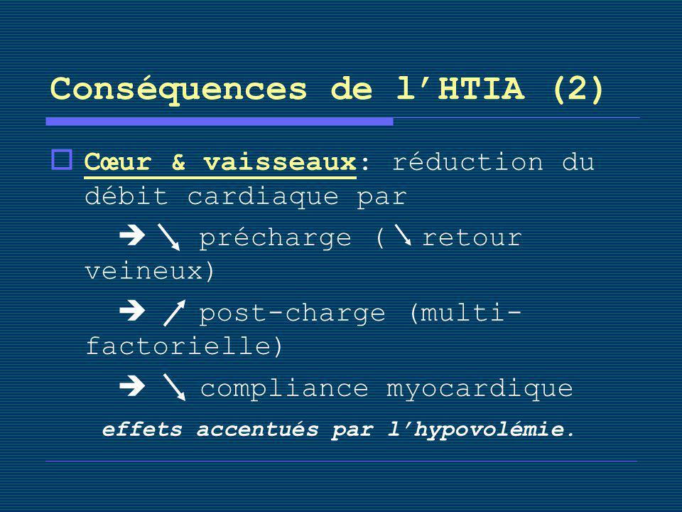Conséquences de l'HTIA (2)