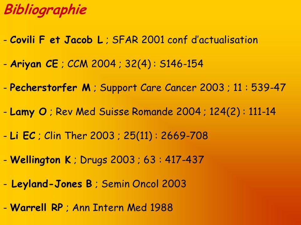 Bibliographie Covili F et Jacob L ; SFAR 2001 conf d'actualisation