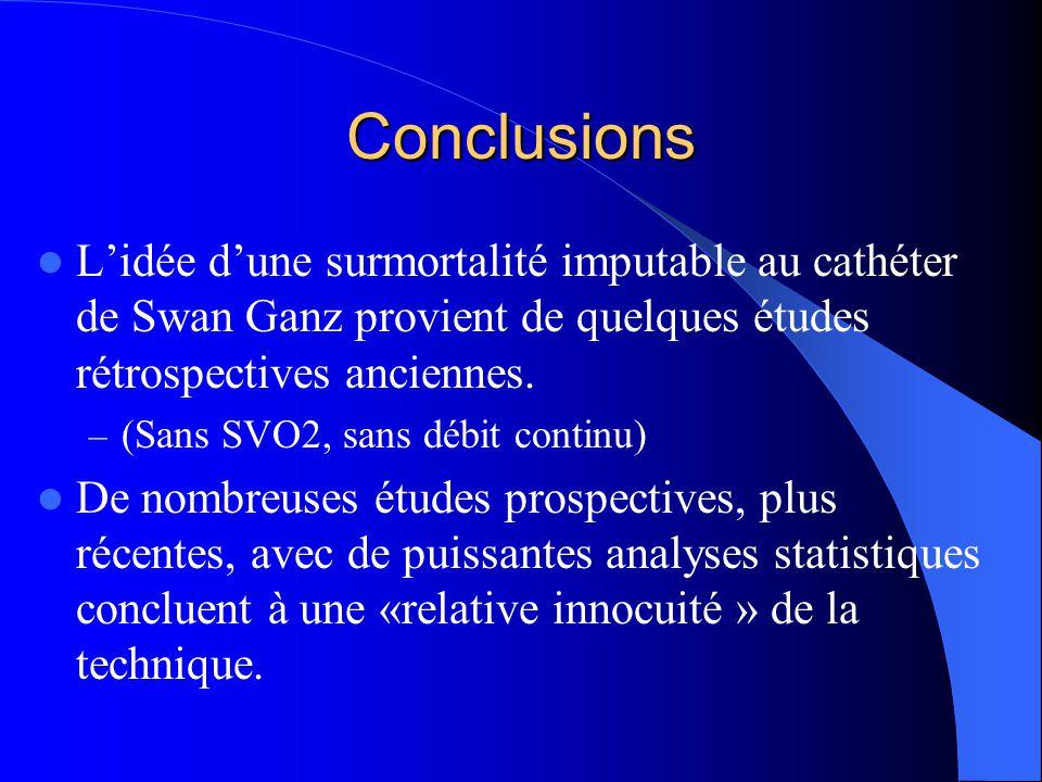Conclusions L'idée d'une surmortalité imputable au cathéter de Swan Ganz provient de quelques études rétrospectives anciennes.