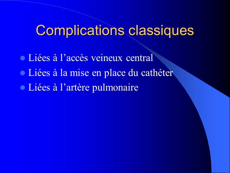 Complications classiques