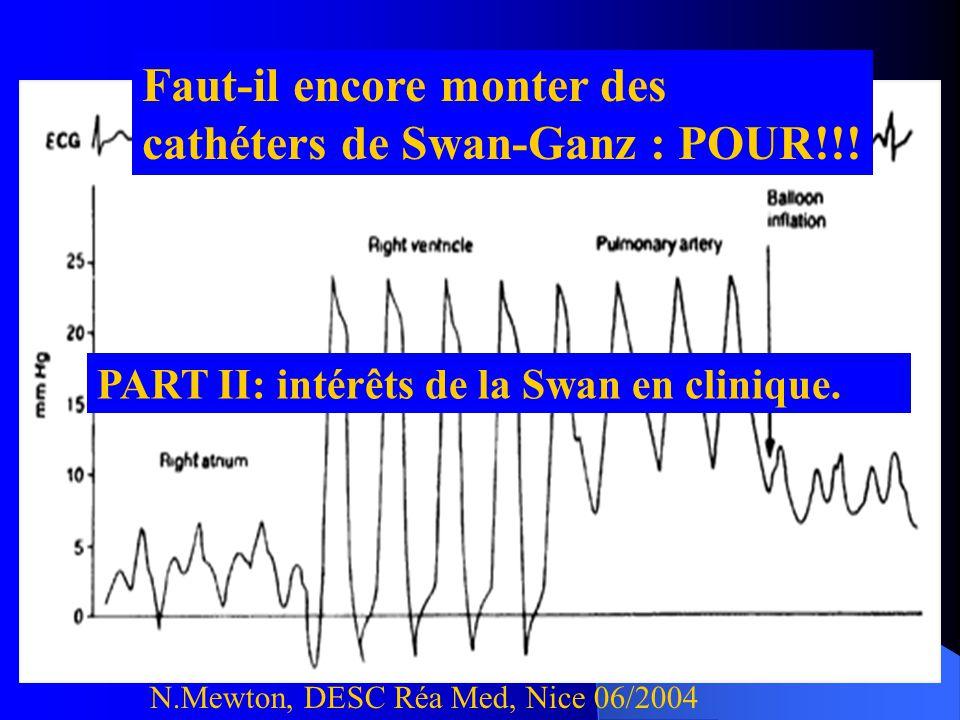 Faut-il encore monter des cathéters de Swan-Ganz : POUR!!!