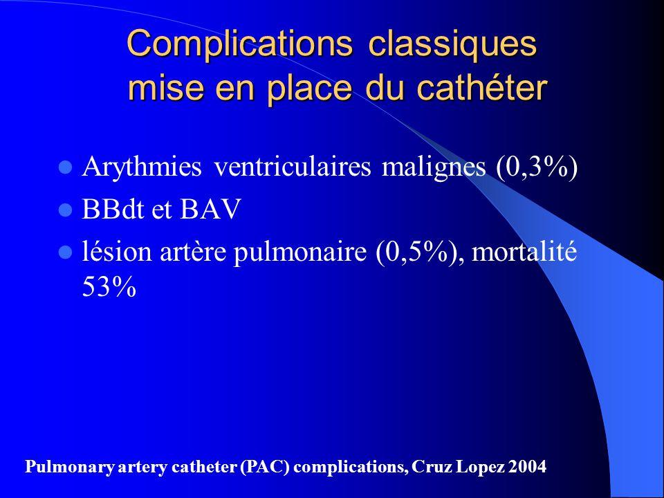 Complications classiques mise en place du cathéter