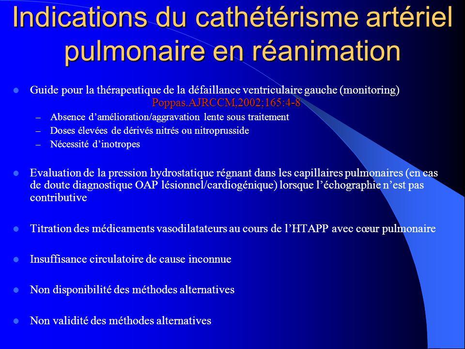 Indications du cathétérisme artériel pulmonaire en réanimation