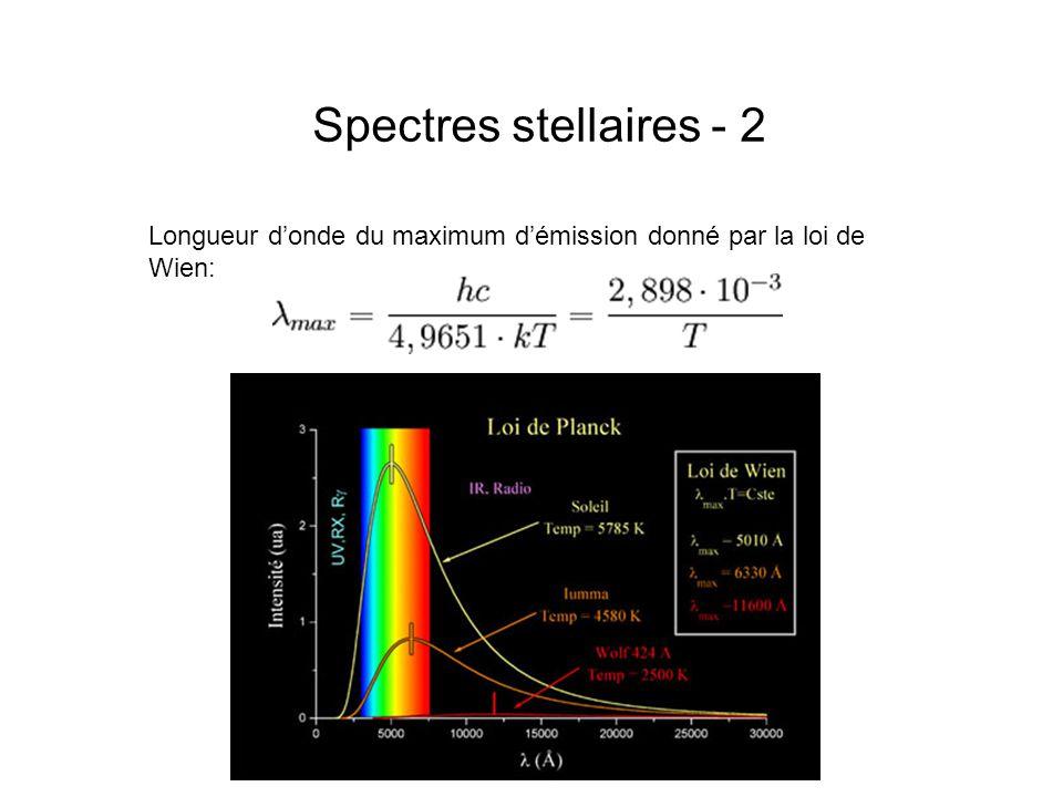 Spectres stellaires - 2 Longueur d'onde du maximum d'émission donné par la loi de Wien: