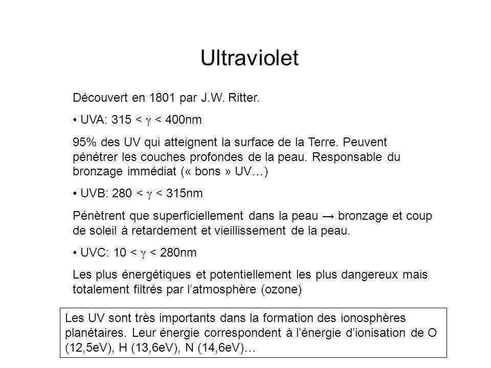Ultraviolet Découvert en 1801 par J.W. Ritter.