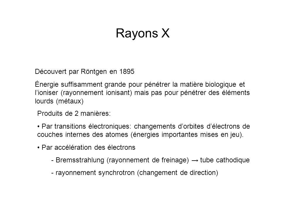 Rayons X Découvert par Röntgen en 1895