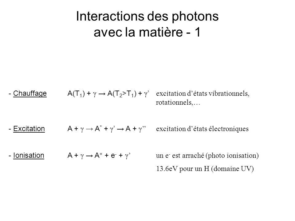 Interactions des photons avec la matière - 1