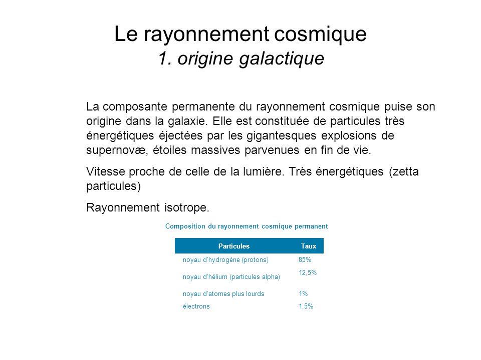 Le rayonnement cosmique 1. origine galactique