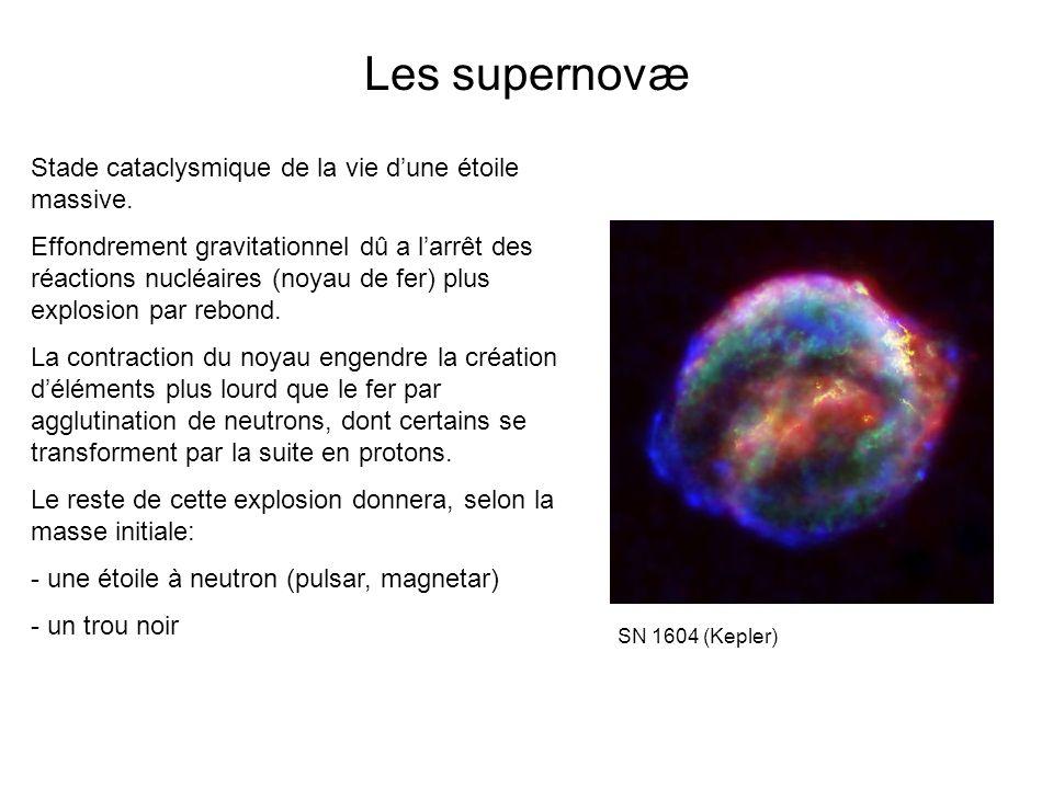Les supernovæ Stade cataclysmique de la vie d'une étoile massive.
