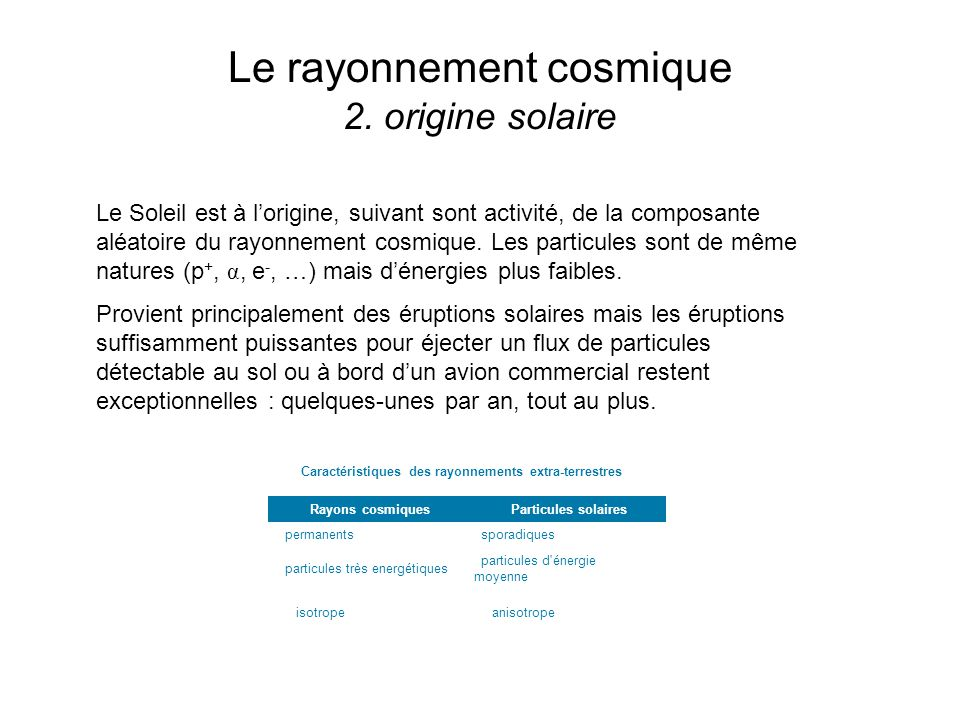 Le rayonnement cosmique 2. origine solaire