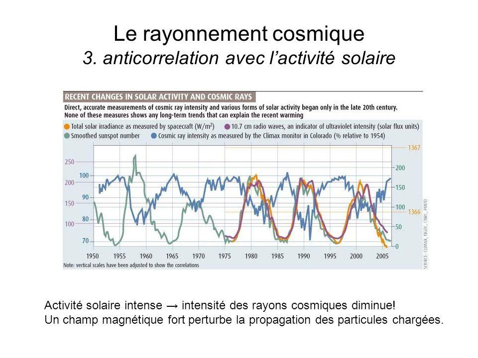 Le rayonnement cosmique 3. anticorrelation avec l'activité solaire