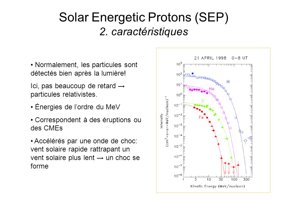 Solar Energetic Protons (SEP) 2. caractéristiques