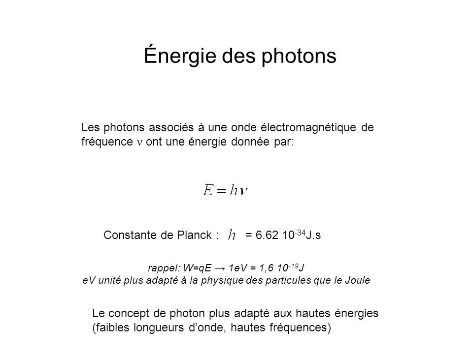 eV unité plus adapté à la physique des particules que le Joule