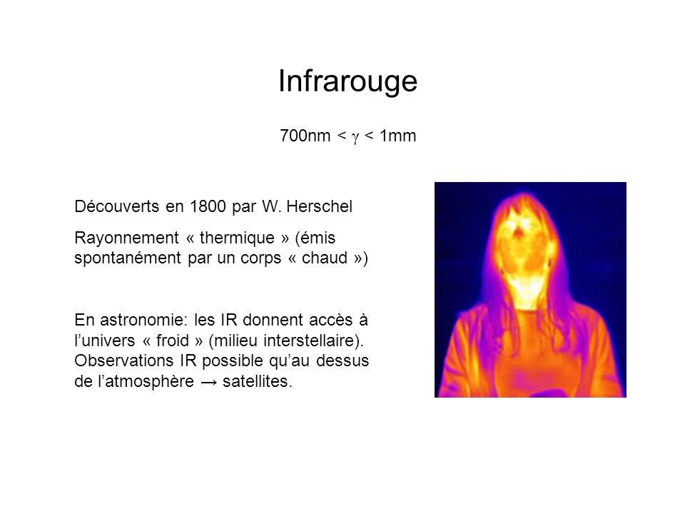 Infrarouge 700nm < γ < 1mm Découverts en 1800 par W. Herschel
