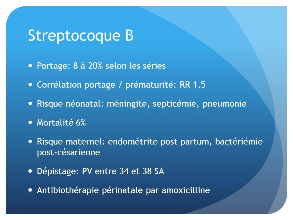Streptocoque B Portage: 8 à 20% selon les séries