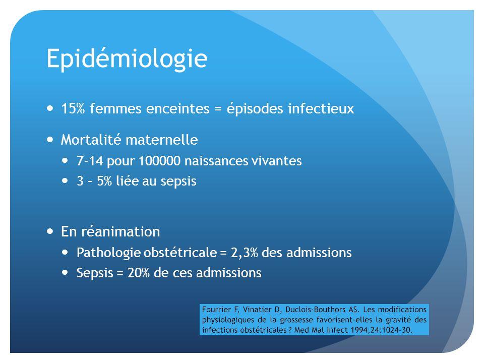 Epidémiologie 15% femmes enceintes = épisodes infectieux