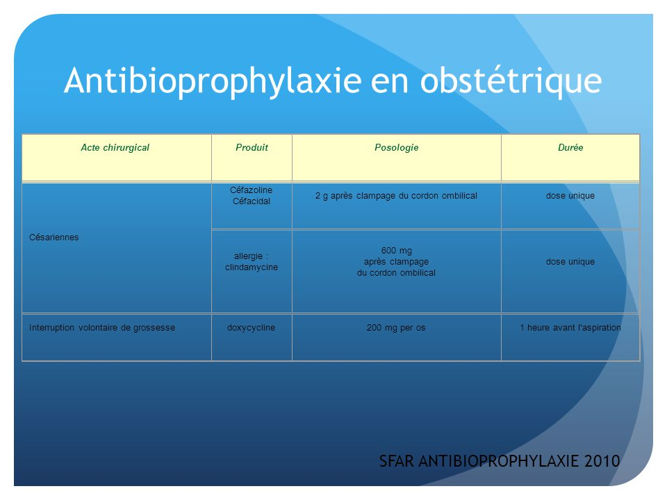 Antibioprophylaxie en obstétrique