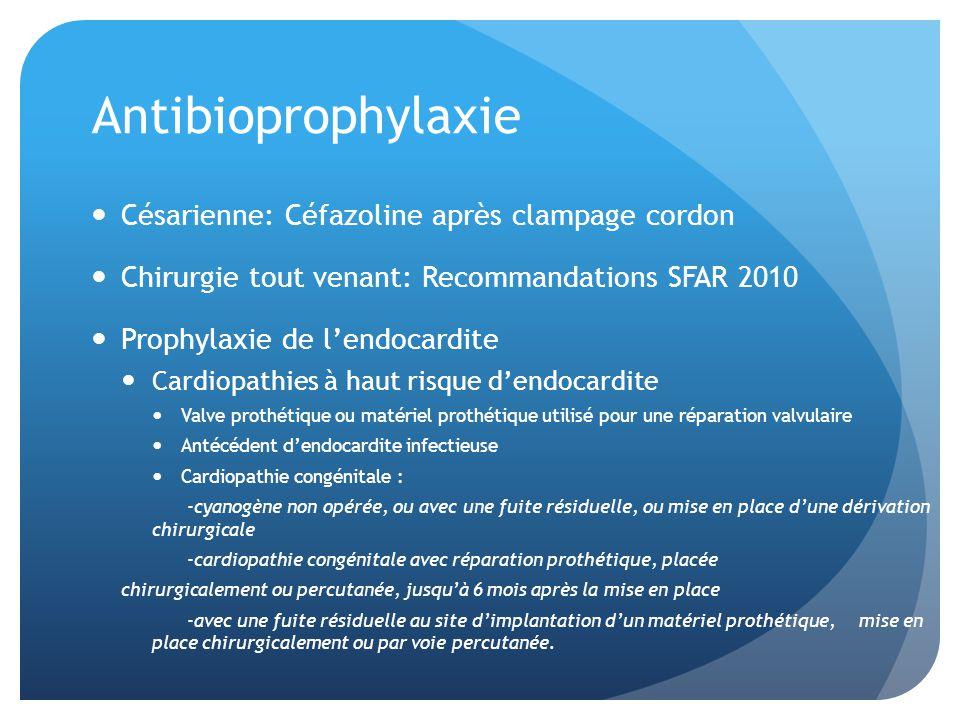 Antibioprophylaxie Césarienne: Céfazoline après clampage cordon