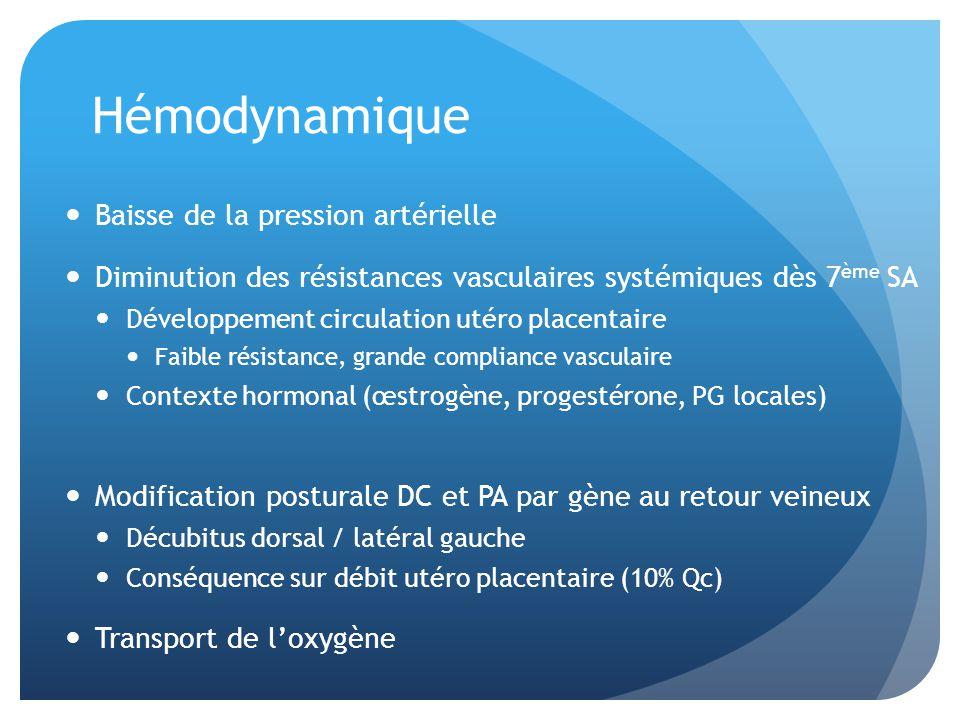 Hémodynamique Baisse de la pression artérielle