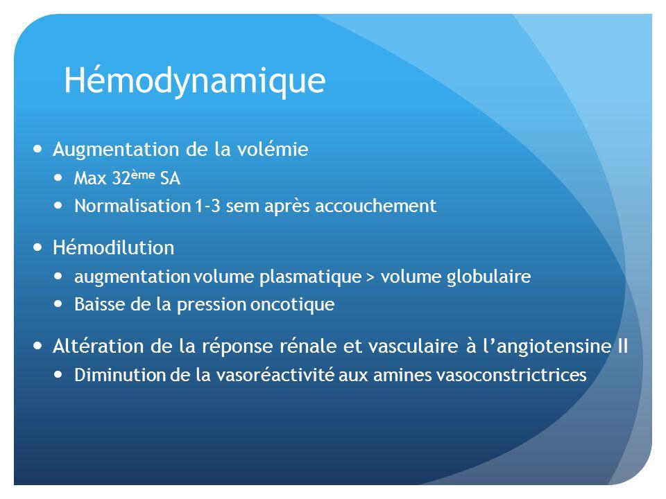 Hémodynamique Augmentation de la volémie Hémodilution