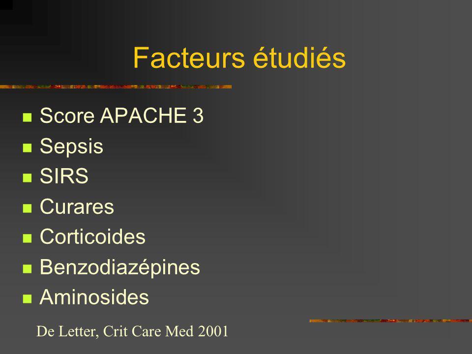 Facteurs étudiés Score APACHE 3 Sepsis SIRS Curares Corticoides