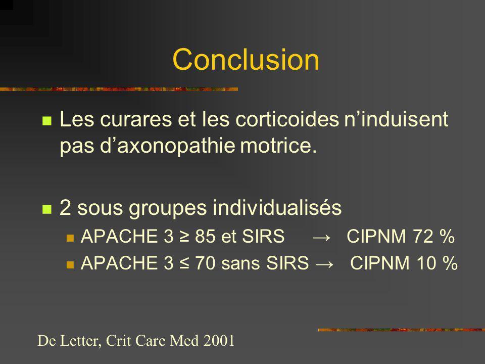 Conclusion Les curares et les corticoides n'induisent pas d'axonopathie motrice. 2 sous groupes individualisés.