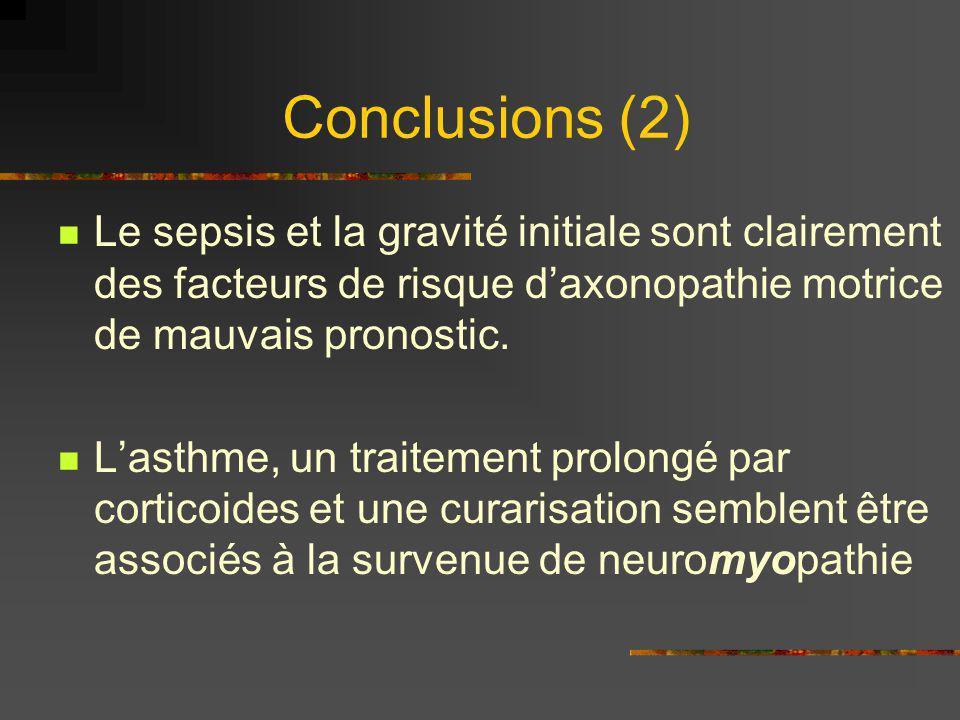 Conclusions (2) Le sepsis et la gravité initiale sont clairement des facteurs de risque d'axonopathie motrice de mauvais pronostic.