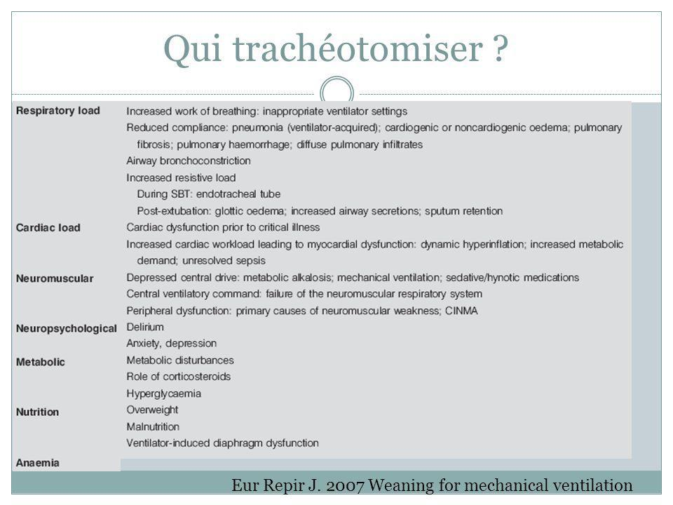 Qui trachéotomiser Eur Repir J. 2007 Weaning for mechanical ventilation