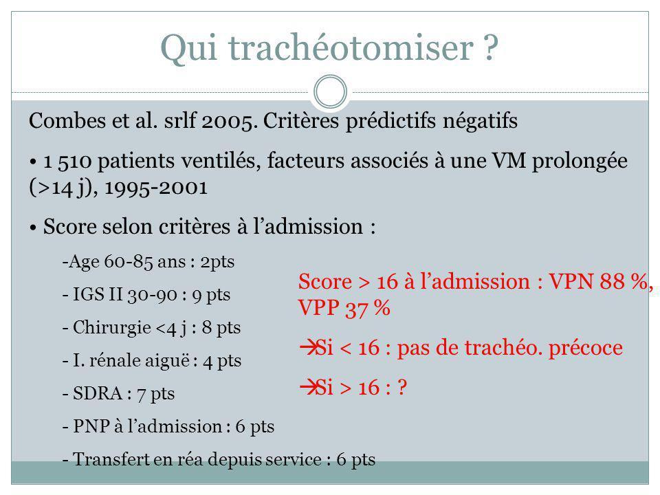 Qui trachéotomiser Combes et al. srlf 2005. Critères prédictifs négatifs.