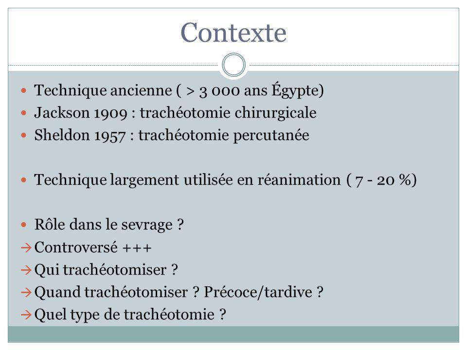 Contexte Technique ancienne ( > 3 000 ans Égypte)