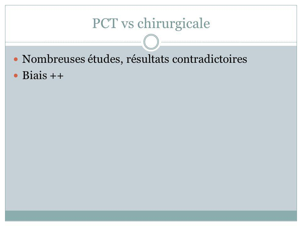 PCT vs chirurgicale Nombreuses études, résultats contradictoires